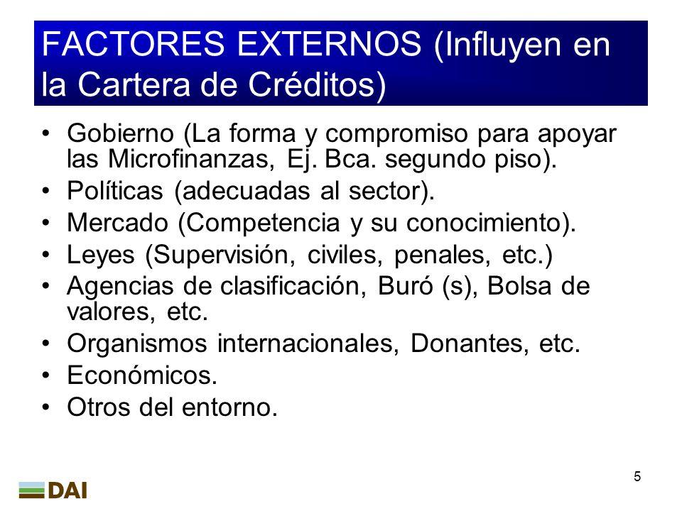 5 FACTORES EXTERNOS (Influyen en la Cartera de Créditos) Gobierno (La forma y compromiso para apoyar las Microfinanzas, Ej. Bca. segundo piso). Políti