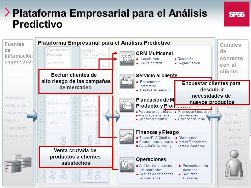 © 2006 SPSS Inc. 10 Fuentes de información empresarial Mercadeo Actitudinal Interacción Web Call-center Operacional Plataforma Empresarial para el Aná