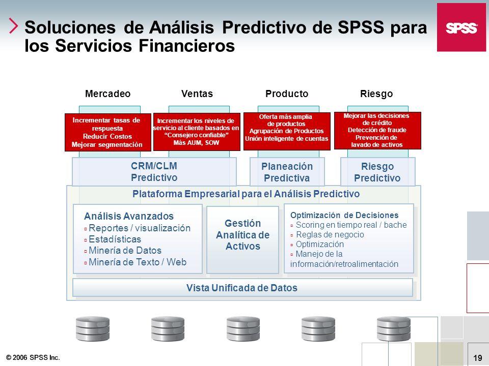 © 2006 SPSS Inc. 19 Soluciones de Análisis Predictivo de SPSS para los Servicios Financieros MercadeoVentasProductoRiesgo Plataforma Empresarial para