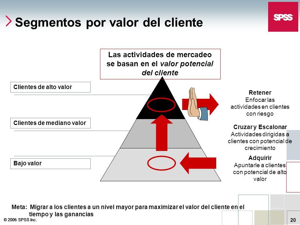 © 2006 SPSS Inc. 20 Segmentos por valor del cliente Meta: Migrar a los clientes a un nivel mayor para maximizar el valor del cliente en el tiempo y la