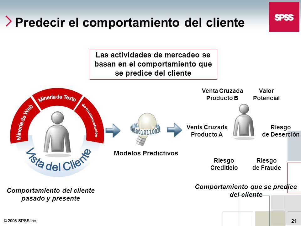 © 2006 SPSS Inc. 21 Predecir el comportamiento del cliente Valor Potencial Venta Cruzada Producto B Riesgo de Deserción Riesgo de Fraude Riesgo Credit