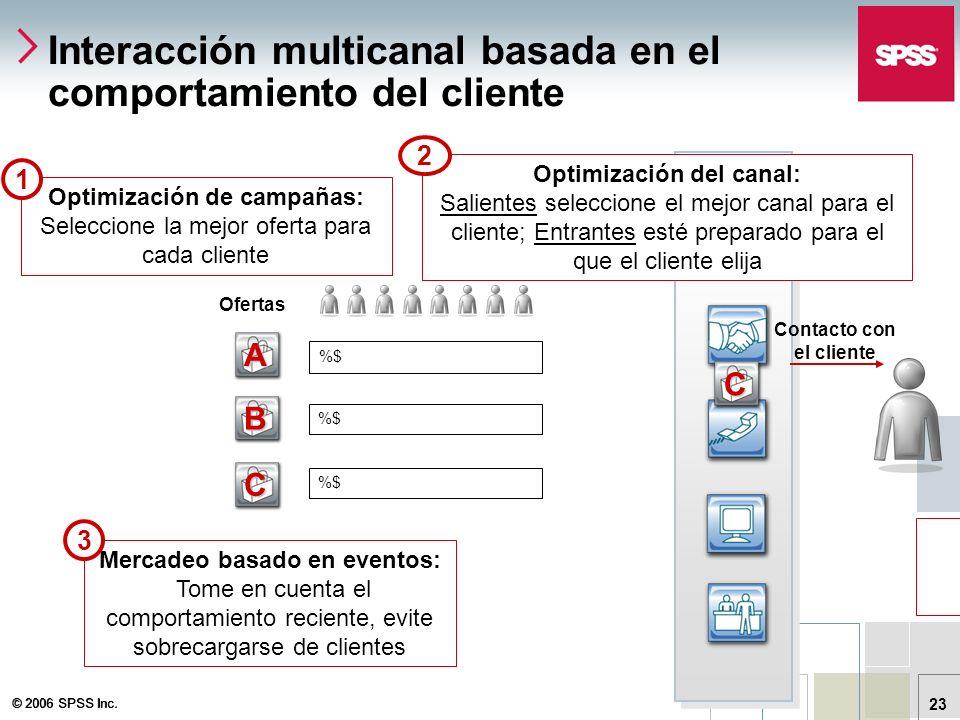 © 2006 SPSS Inc. 23 Interacción multicanal basada en el comportamiento del cliente Contacto con el cliente %$ Ofertas B A C C Optimización de campañas