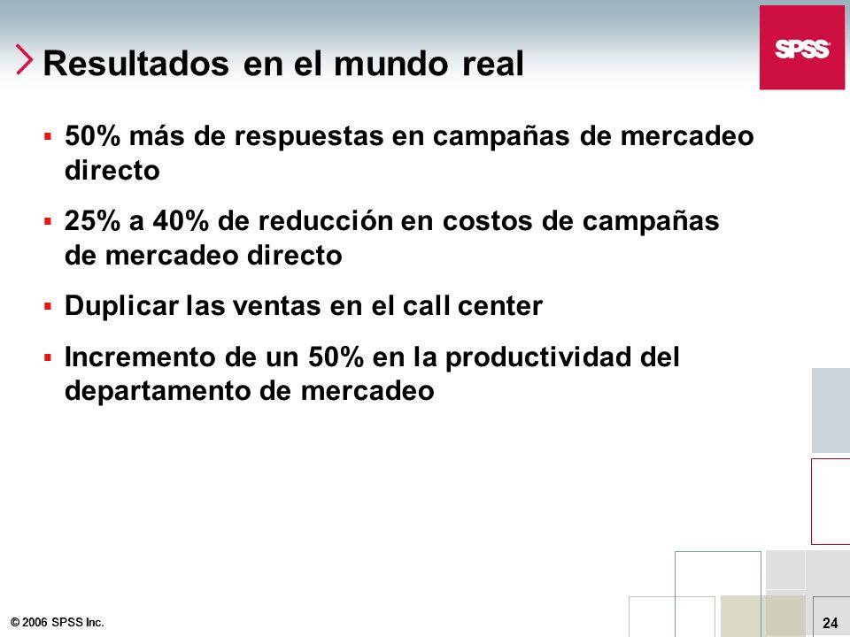 © 2006 SPSS Inc. 24 Resultados en el mundo real 50% más de respuestas en campañas de mercadeo directo 25% a 40% de reducción en costos de campañas de