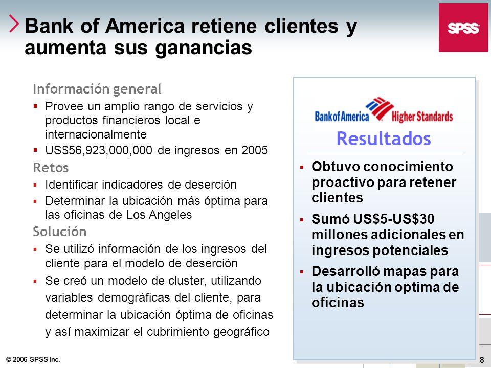 © 2006 SPSS Inc. 28 Bank of America retiene clientes y aumenta sus ganancias Información general Provee un amplio rango de servicios y productos finan