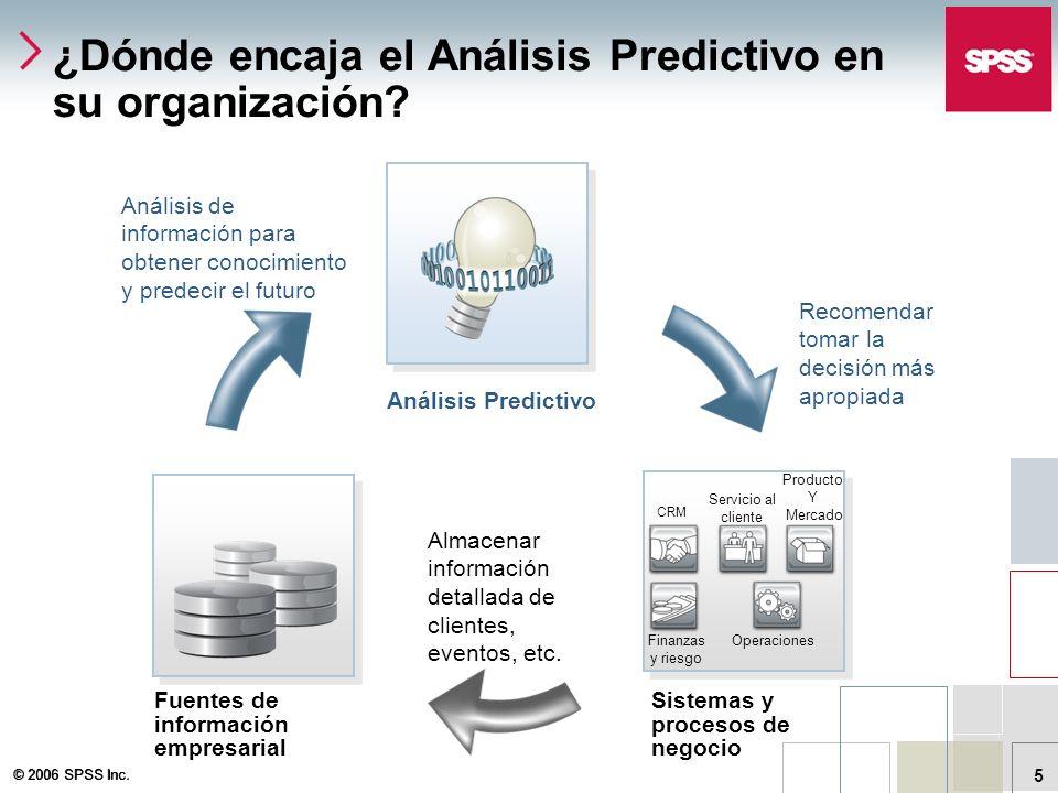 © 2006 SPSS Inc. 5 ¿Dónde encaja el Análisis Predictivo en su organización? Sistemas y procesos de negocio Recomendar tomar la decisión más apropiada