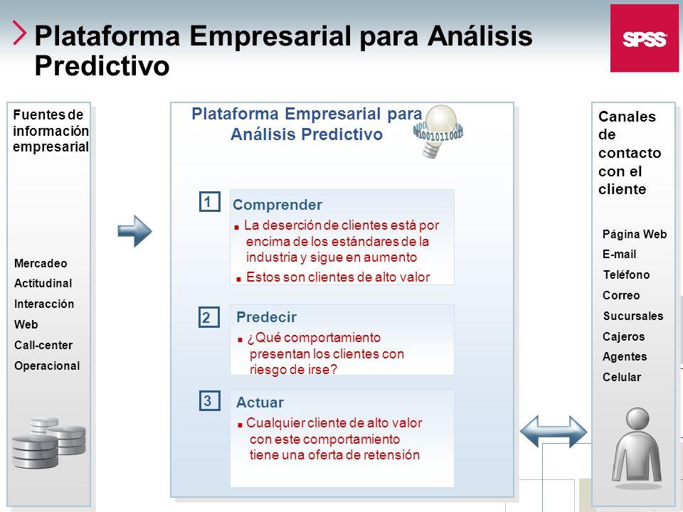 © 2006 SPSS Inc. 7 Plataforma Empresarial para Análisis Predictivo Comprender La deserción de clientes está por encima de los estándares de la industr