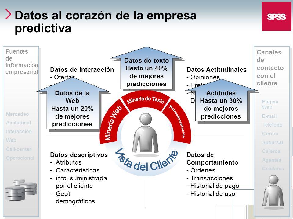 © 2006 SPSS Inc. 8 Fuentes de información empresarial Mercadeo Actitudinal Interacción Web Call-center Operacional Canales de contacto con el cliente