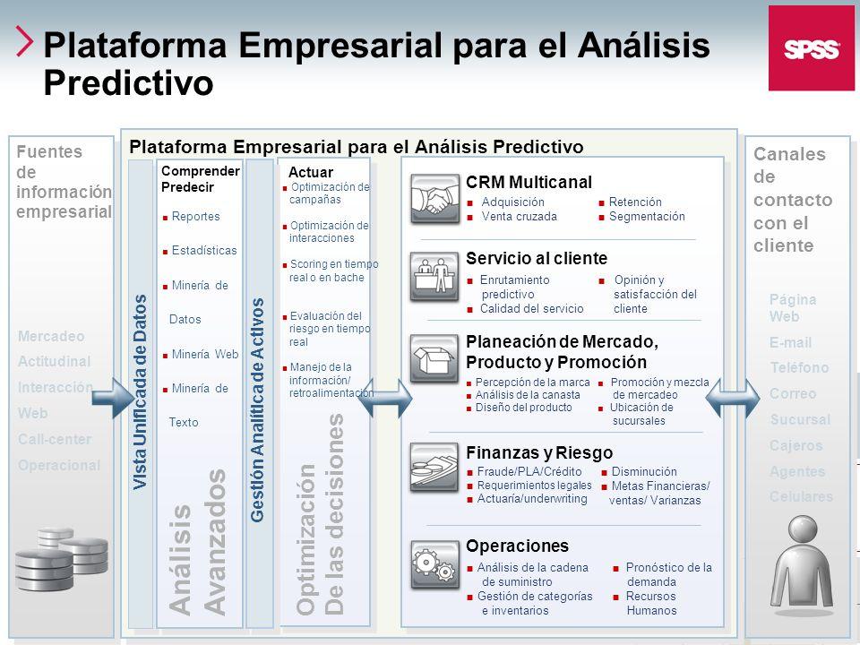 © 2006 SPSS Inc. 9 Fuentes de información empresarial Mercadeo Actitudinal Interacción Web Call-center Operacional Canales de contacto con el cliente