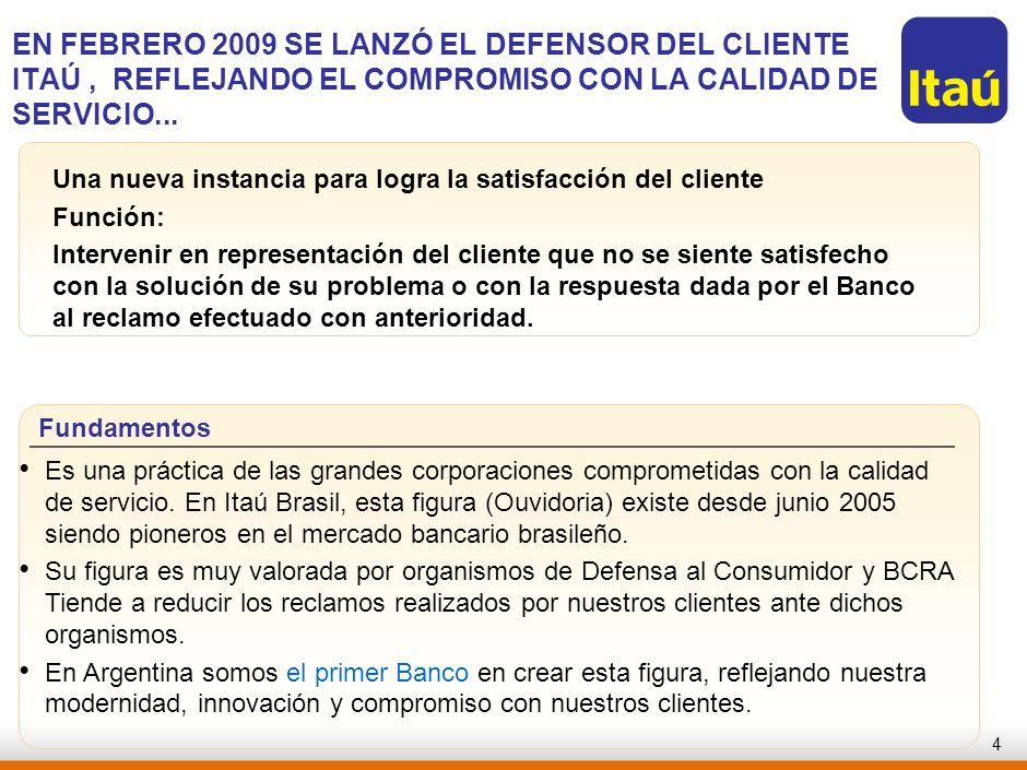 3 Insatisfacción de ex-clientes Gestión de reclamos Satisfacción de clientes Encuestas de Satisfacción trimestral a nivel banco, por segmento y sucurs