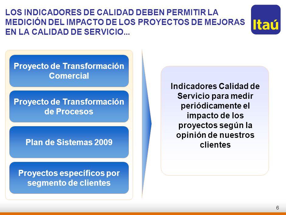5 Defensor del Cliente Itaú En las primeras 10 semanas, ingresaron 38 denuncias ante el Defensor Fuente: Denuncias ante Defensor del Cliente: herramie