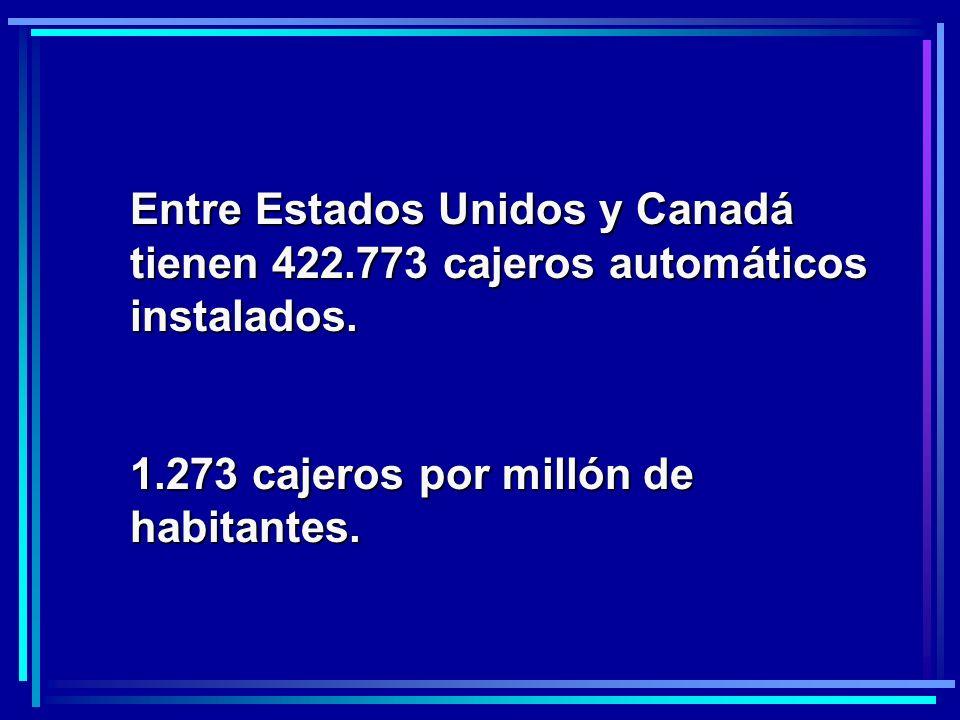 Entre Estados Unidos y Canadá tienen 422.773 cajeros automáticos instalados. 1.273 cajeros por millón de habitantes. 1.273 cajeros por millón de habit