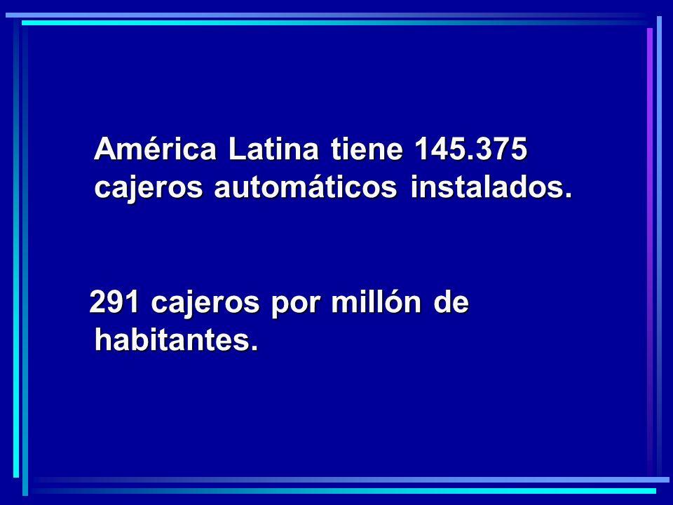 América Latina tiene 145.375 cajeros automáticos instalados. 291 cajeros por millón de habitantes. 291 cajeros por millón de habitantes.