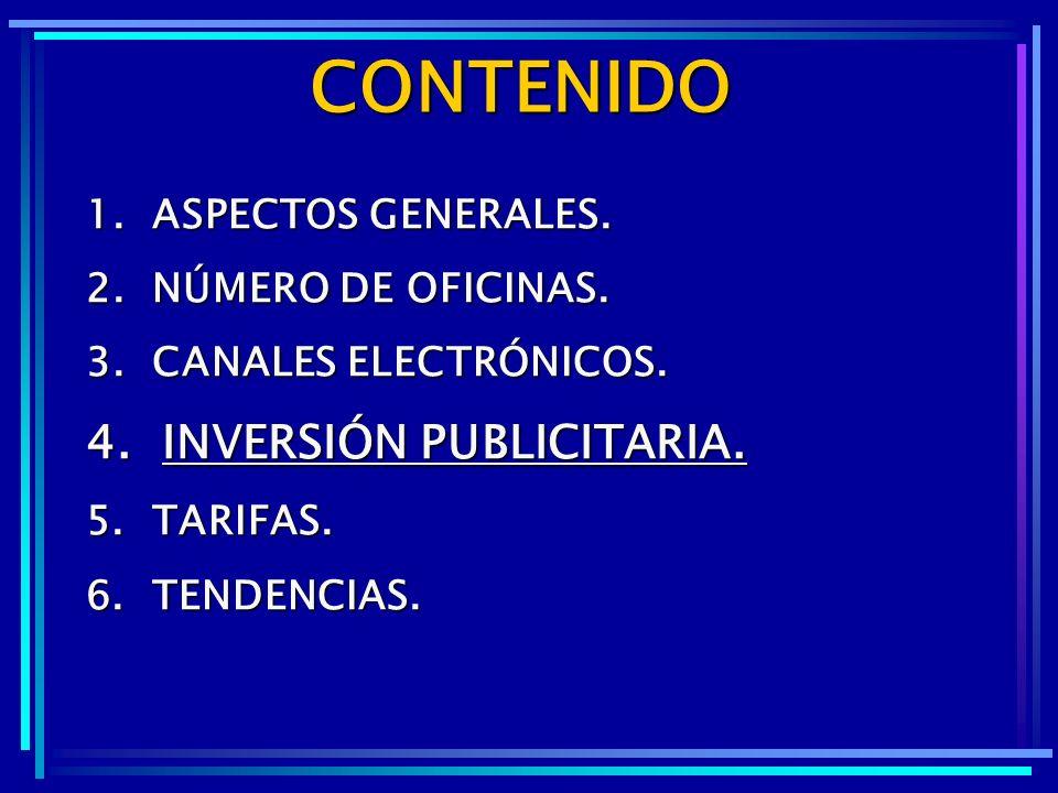 CONTENIDO 1.ASPECTOS GENERALES. 2.NÚMERO DE OFICINAS. 3. CANALES ELECTRÓNICOS. 4. INVERSIÓN PUBLICITARIA. 5.TARIFAS. 6.TENDENCIAS.