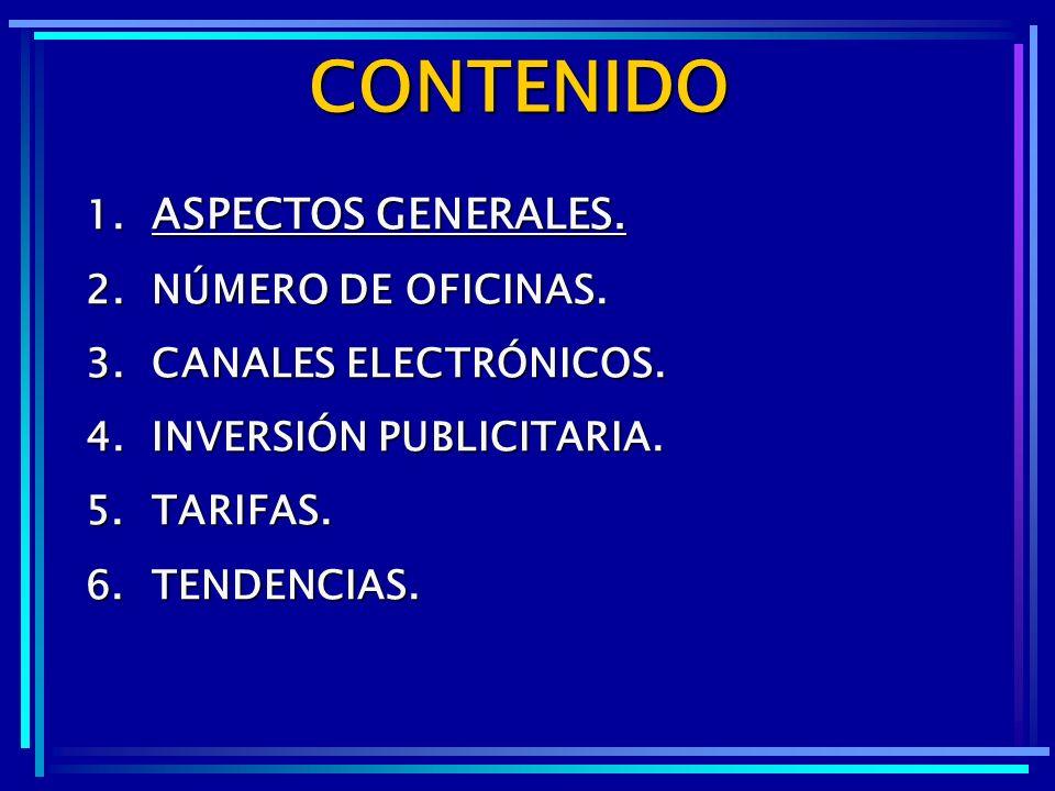 CONTENIDO 1. ASPECTOS GENERALES. 2.NÚMERO DE OFICINAS. 3. CANALES ELECTRÓNICOS. 4.INVERSIÓN PUBLICITARIA. 5.TARIFAS. 6.TENDENCIAS.