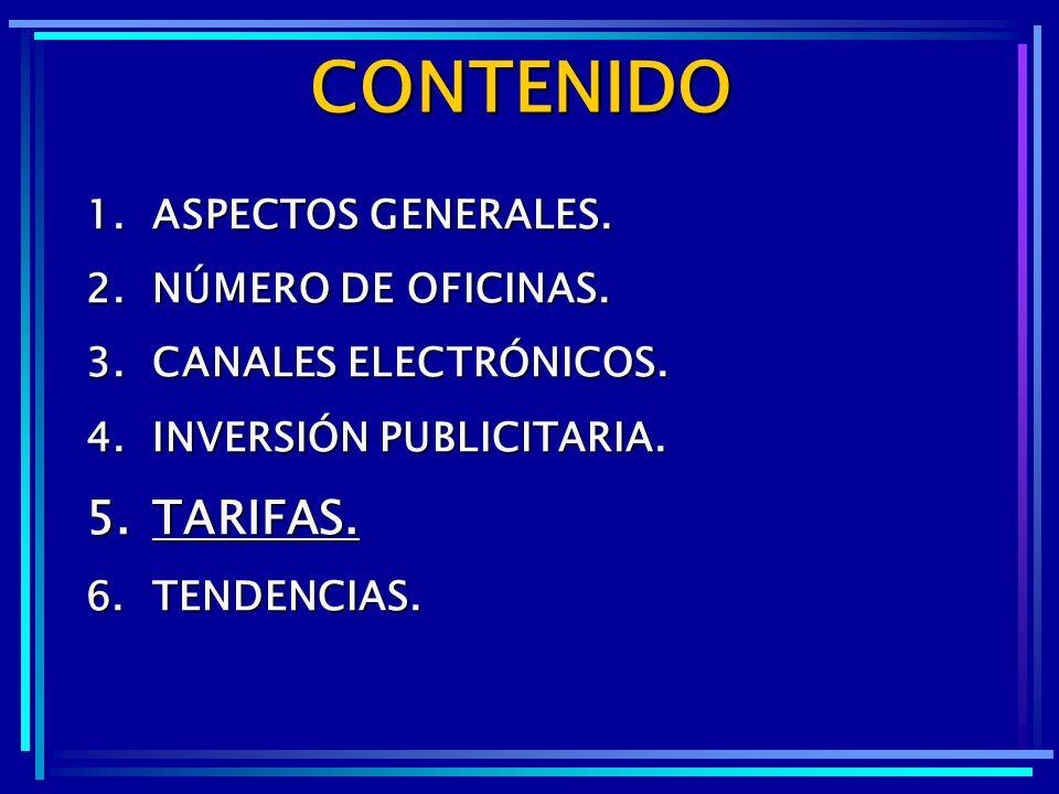 CONTENIDO 1.ASPECTOS GENERALES. 2.NÚMERO DE OFICINAS. 3. CANALES ELECTRÓNICOS. 4.INVERSIÓN PUBLICITARIA. 5.TARIFAS. 6.TENDENCIAS.