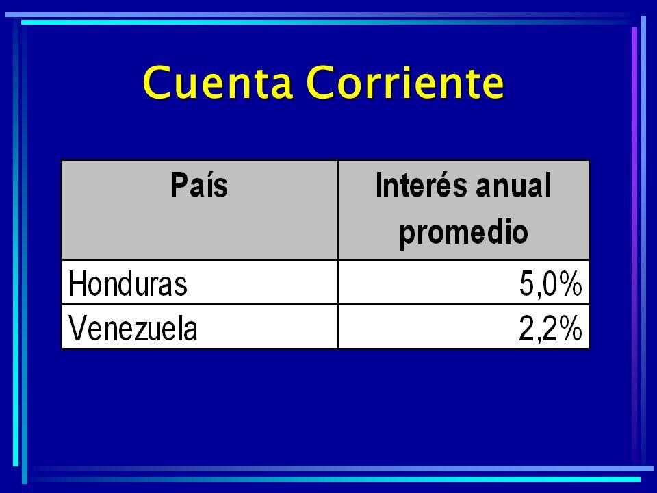 CONTENIDO 1.ASPECTOS GENERALES.2.NÚMERO DE OFICINAS.
