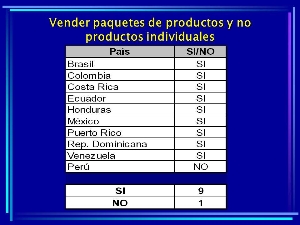 Vender paquetes de productos y no productos individuales