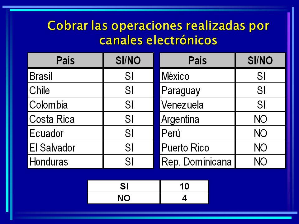 Cobrar las operaciones realizadas por canales electrónicos