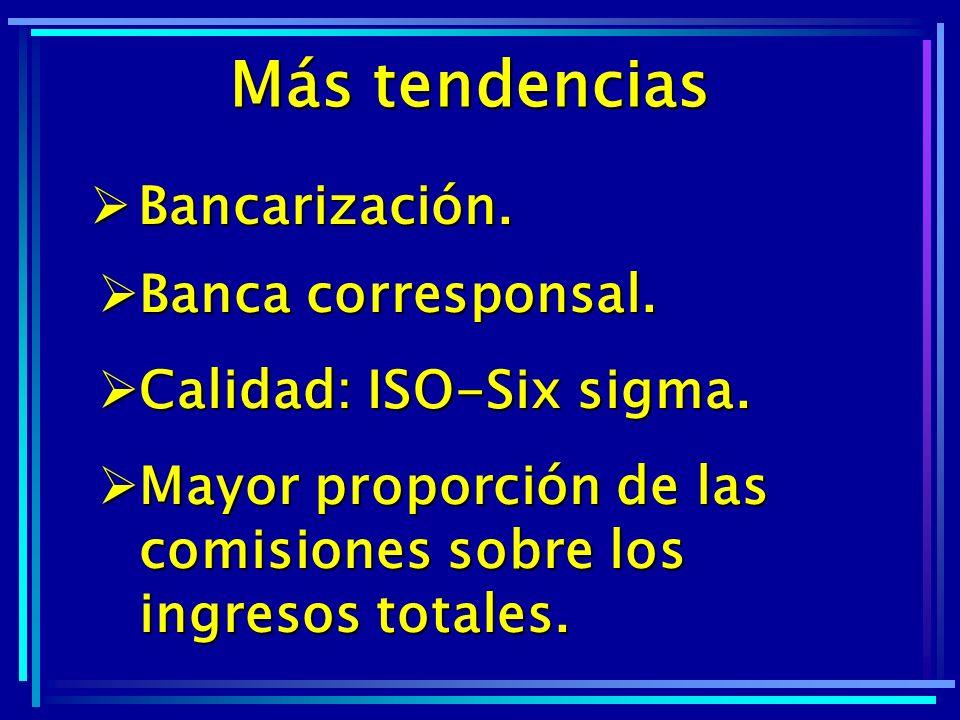 Banca corresponsal. Banca corresponsal. Calidad: ISO-Six sigma. Calidad: ISO-Six sigma. Mayor proporción de las comisiones sobre los ingresos totales.