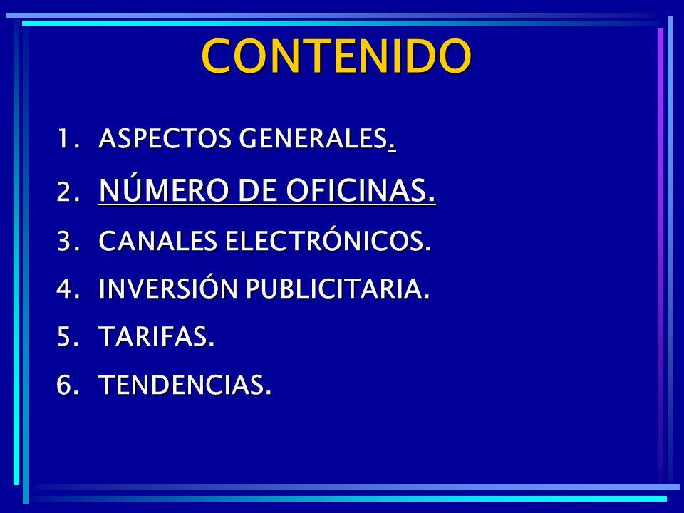 CONTENIDO 1.ASPECTOS GENERALES. 2. NÚMERO DE OFICINAS. 3. CANALES ELECTRÓNICOS. 4.INVERSIÓN PUBLICITARIA. 5.TARIFAS. 6.TENDENCIAS.