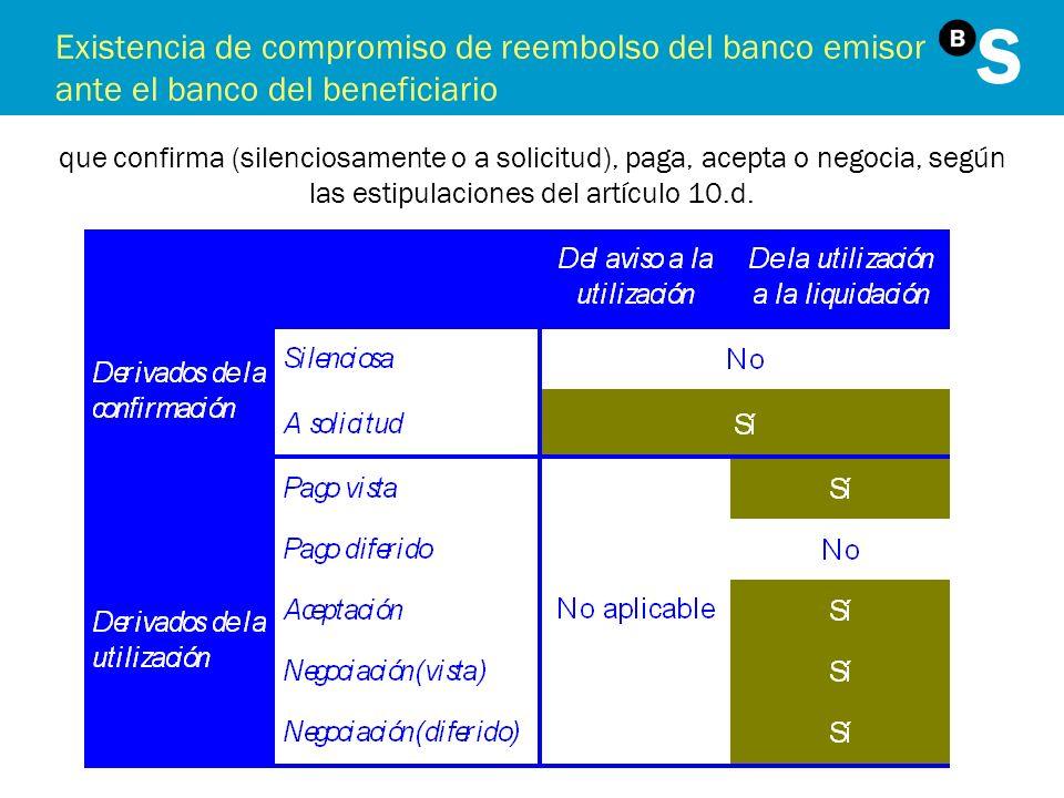 Existencia de compromiso de reembolso del banco emisor ante el banco del beneficiario que confirma (silenciosamente o a solicitud), paga, acepta o neg
