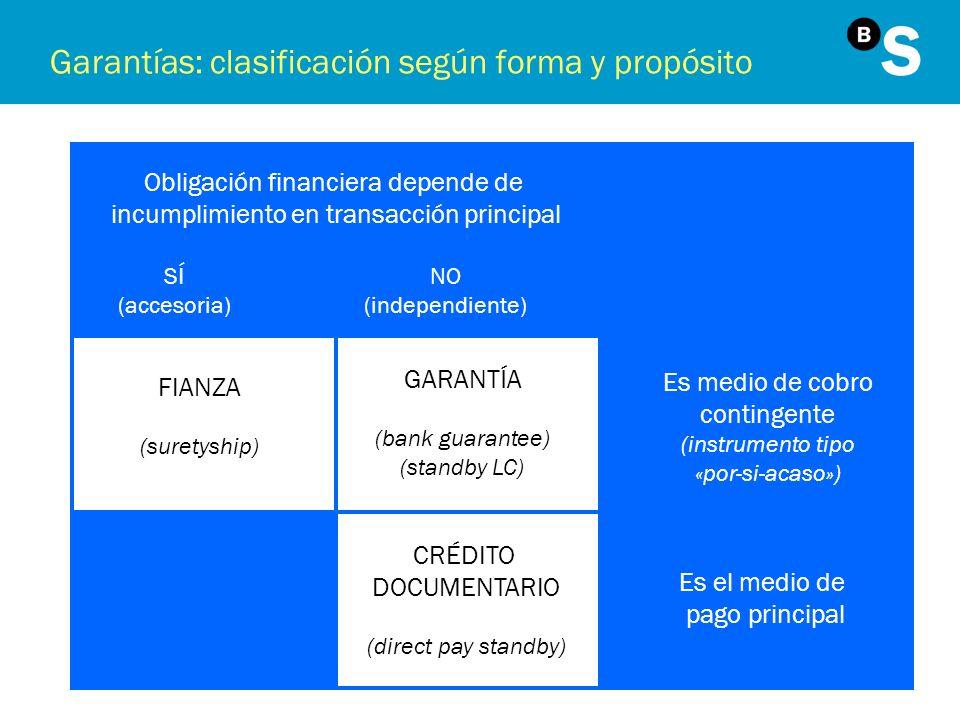 Garantías: clasificación según forma y propósito Obligación financiera depende de incumplimiento en transacción principal SÍ (accesoria) NO (independi