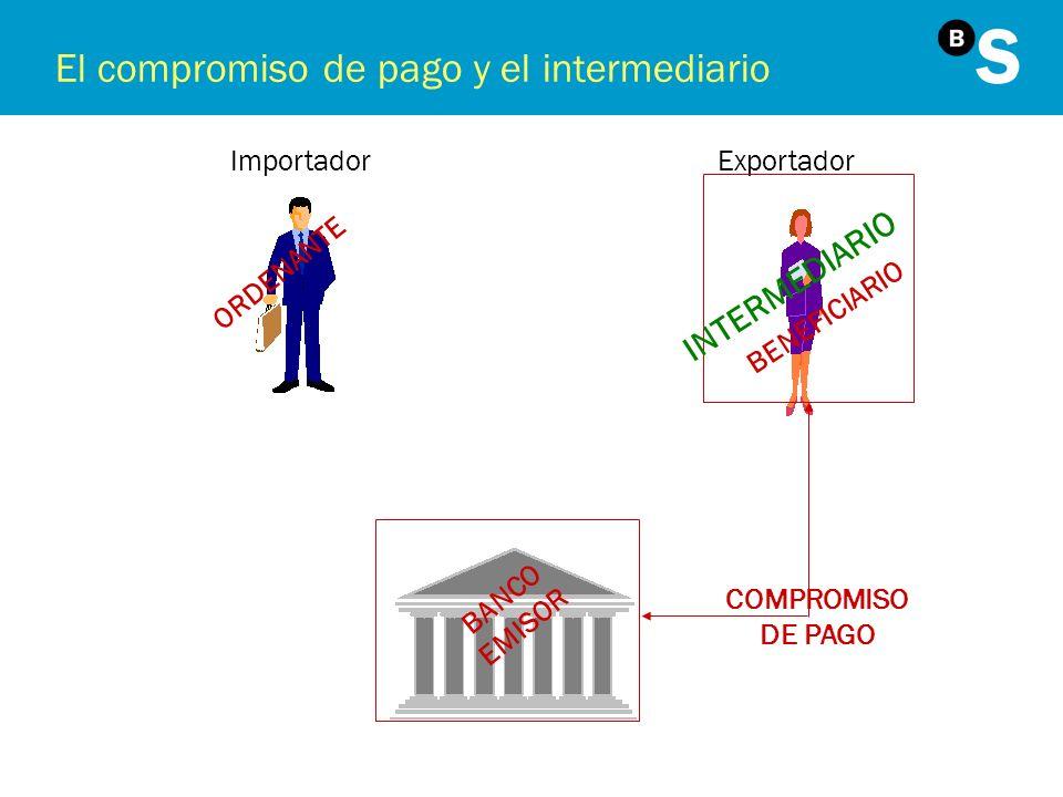 El compromiso de pago y el intermediario ImportadorExportador ORDENANTE BENEFICIARIO BANCO EMISOR COMPROMISO DE PAGO INTERMEDIARIO