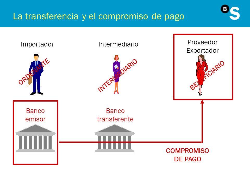 La transferencia y el compromiso de pago ImportadorIntermediario Banco emisor Banco transferente Proveedor Exportador ORDENANTE BENEFICIARIO INTERMEDI