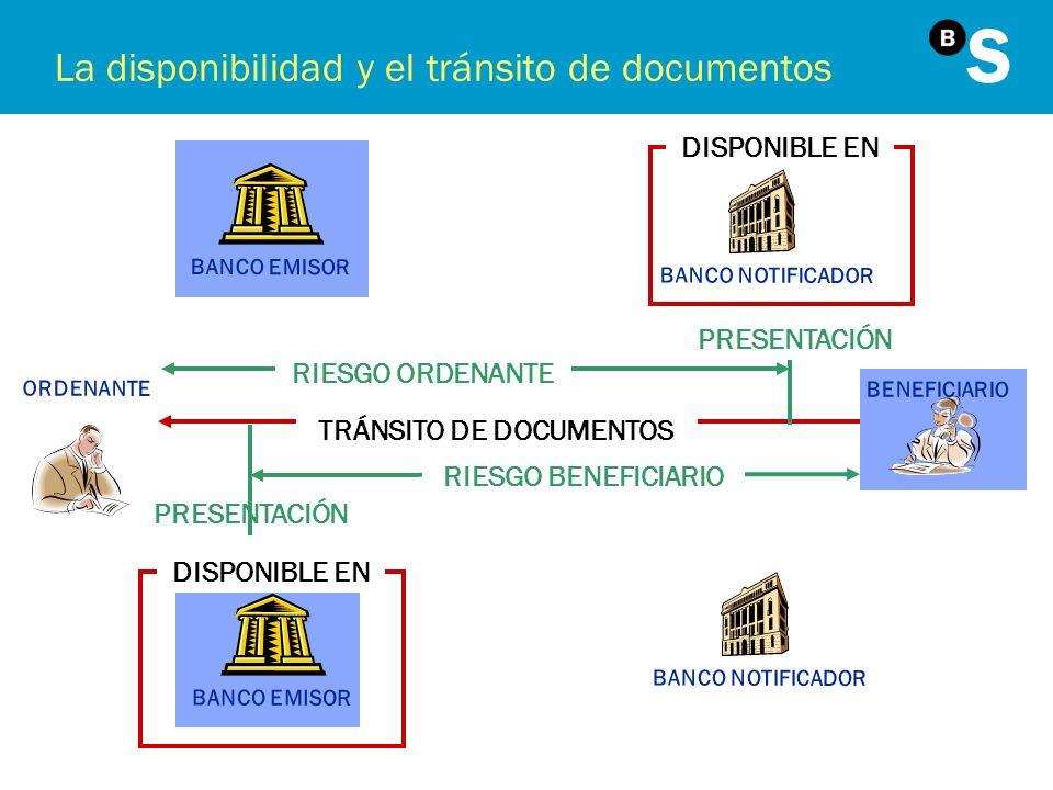 La disponibilidad y el tránsito de documentos BANCO EMISOR BENEFICIARIO ORDENANTE BANCO NOTIFICADOR BANCO EMISOR BANCO NOTIFICADOR TRÁNSITO DE DOCUMEN