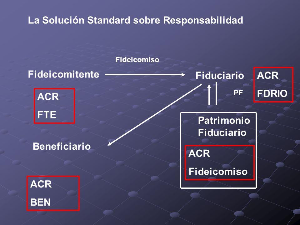 La Solución Standard sobre Responsabilidad Fideicomitente Fideicomiso Fiduciario Patrimonio Fiduciario PF Beneficiario ACR FDRIO ACR BEN ACR FTE ACR F