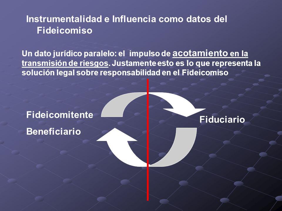 Instrumentalidad e Influencia como datos del Fideicomiso Fideicomitente Beneficiario Fiduciario Un dato jurídico paralelo: el impulso de acotamiento e