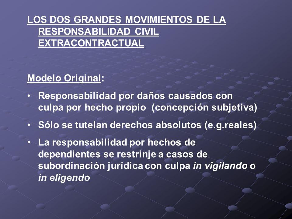 LOS DOS GRANDES MOVIMIENTOS DE LA RESPONSABILIDAD CIVIL EXTRACONTRACTUAL Modelo Original: Responsabilidad por daños causados con culpa por hecho propi