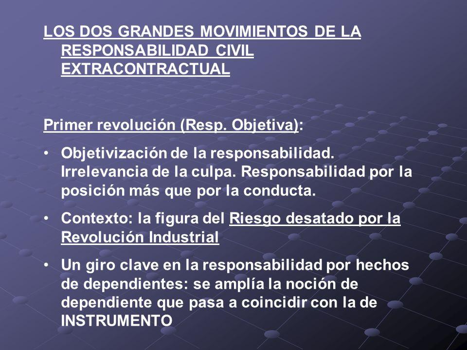 LOS DOS GRANDES MOVIMIENTOS DE LA RESPONSABILIDAD CIVIL EXTRACONTRACTUAL Primer revolución (Resp. Objetiva): Objetivización de la responsabilidad. Irr