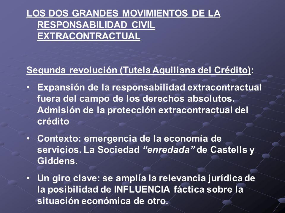 LOS DOS GRANDES MOVIMIENTOS DE LA RESPONSABILIDAD CIVIL EXTRACONTRACTUAL Segunda revolución (Tutela Aquiliana del Crédito): Expansión de la responsabi