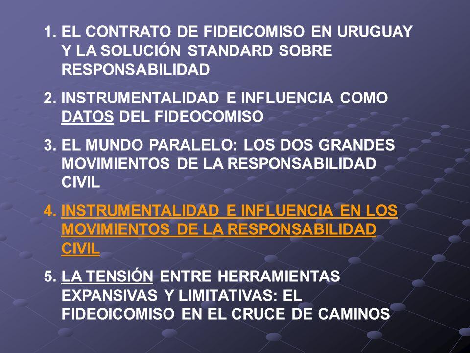 1.EL CONTRATO DE FIDEICOMISO EN URUGUAY Y LA SOLUCIÓN STANDARD SOBRE RESPONSABILIDAD 2.INSTRUMENTALIDAD E INFLUENCIA COMO DATOS DEL FIDEOCOMISO 3.EL M