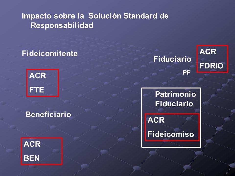 Impacto sobre la Solución Standard de Responsabilidad Fideicomitente Fiduciario Patrimonio Fiduciario PF Beneficiario ACR FDRIO ACR BEN ACR FTE ACR Fi