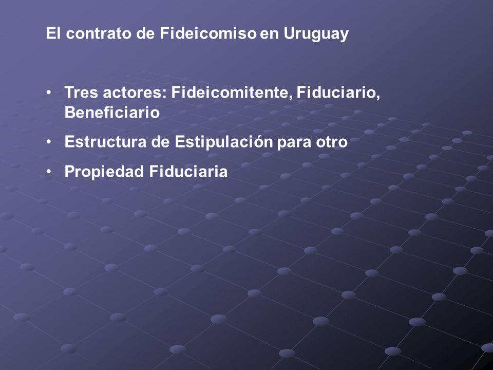 El contrato de Fideicomiso en Uruguay Tres actores: Fideicomitente, Fiduciario, Beneficiario Estructura de Estipulación para otro Propiedad Fiduciaria