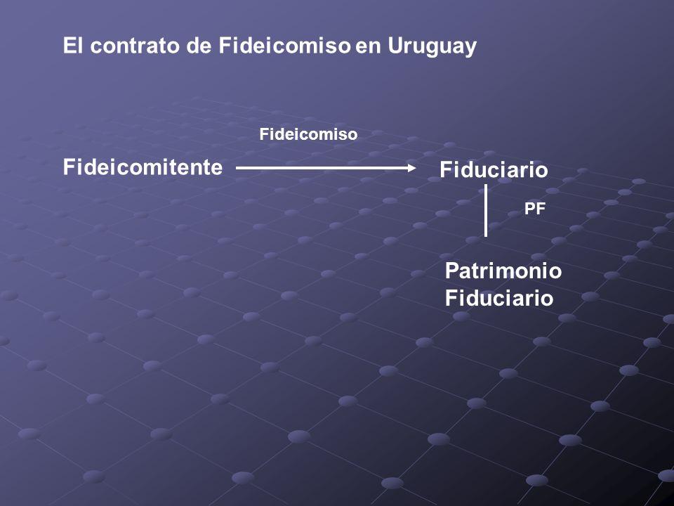 El contrato de Fideicomiso en Uruguay Fideicomitente Fideicomiso Fiduciario Patrimonio Fiduciario PF