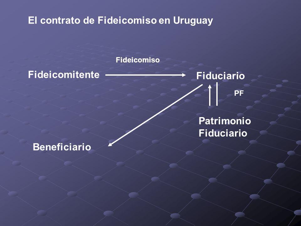 El contrato de Fideicomiso en Uruguay Fideicomitente Fideicomiso Fiduciario Patrimonio Fiduciario PF Beneficiario