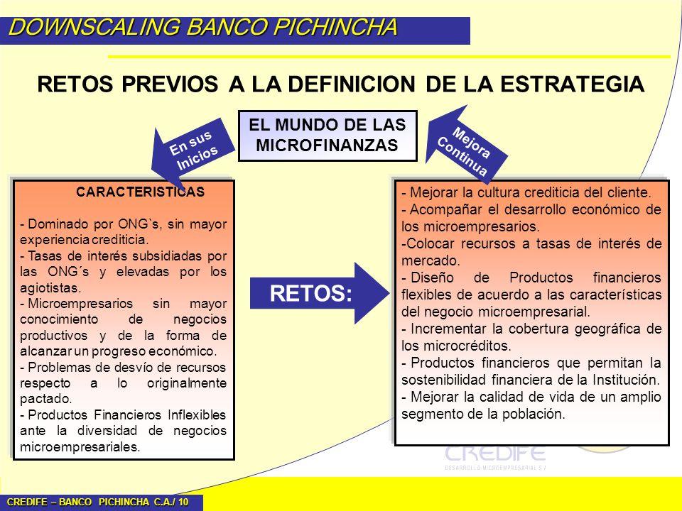 CREDIFE – BANCO PICHINCHA C.A./ 10 DOWNSCALING BANCO PICHINCHA RETOS PREVIOS A LA DEFINICION DE LA ESTRATEGIA EL MUNDO DE LAS MICROFINANZAS CARACTERIS