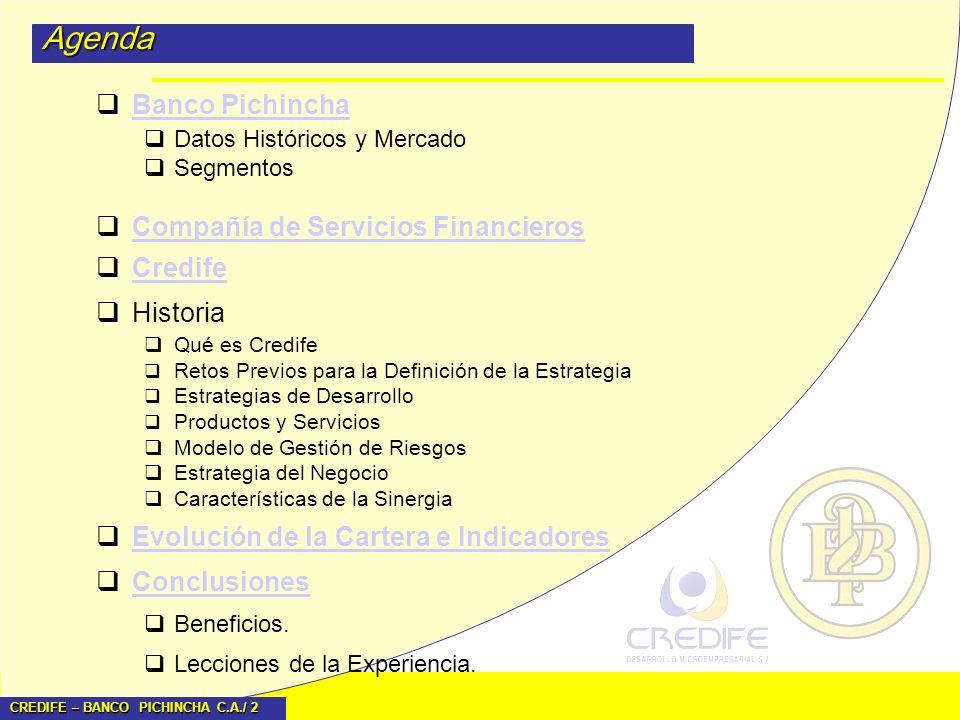 CREDIFE – BANCO PICHINCHA C.A./ 2 Agenda Banco Pichincha Datos Históricos y Mercado Segmentos Compañía de Servicios Financieros Credife Historia Qué e