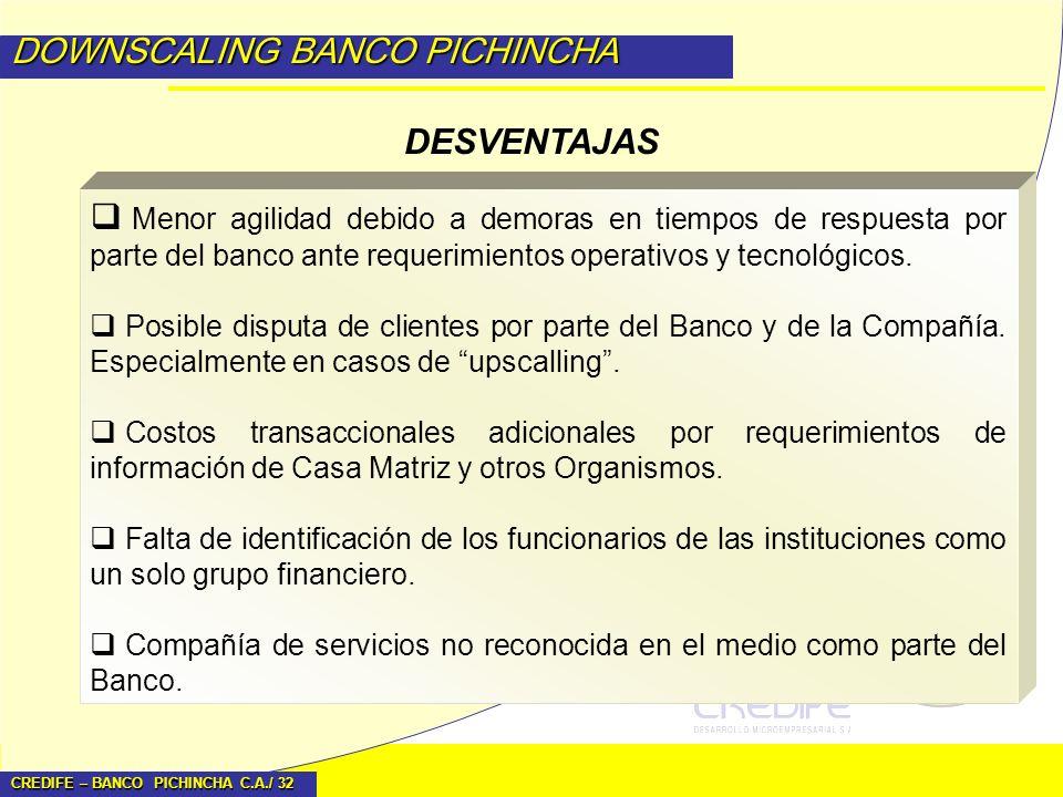 CREDIFE – BANCO PICHINCHA C.A./ 32 DOWNSCALING BANCO PICHINCHA Menor agilidad debido a demoras en tiempos de respuesta por parte del banco ante requer