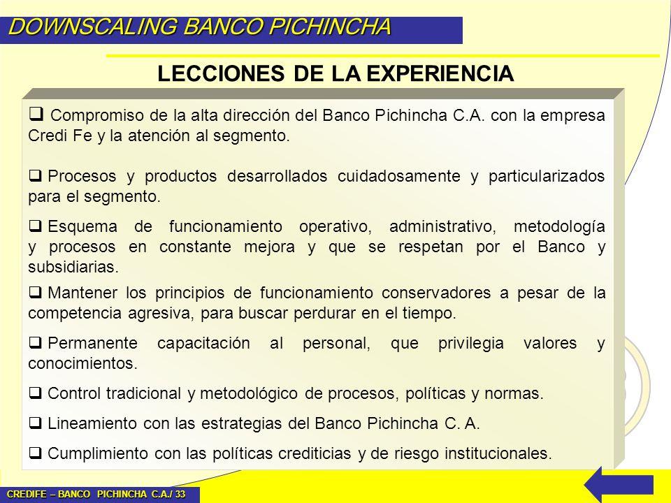 CREDIFE – BANCO PICHINCHA C.A./ 33 DOWNSCALING BANCO PICHINCHA LECCIONES DE LA EXPERIENCIA Compromiso de la alta dirección del Banco Pichincha C.A. co