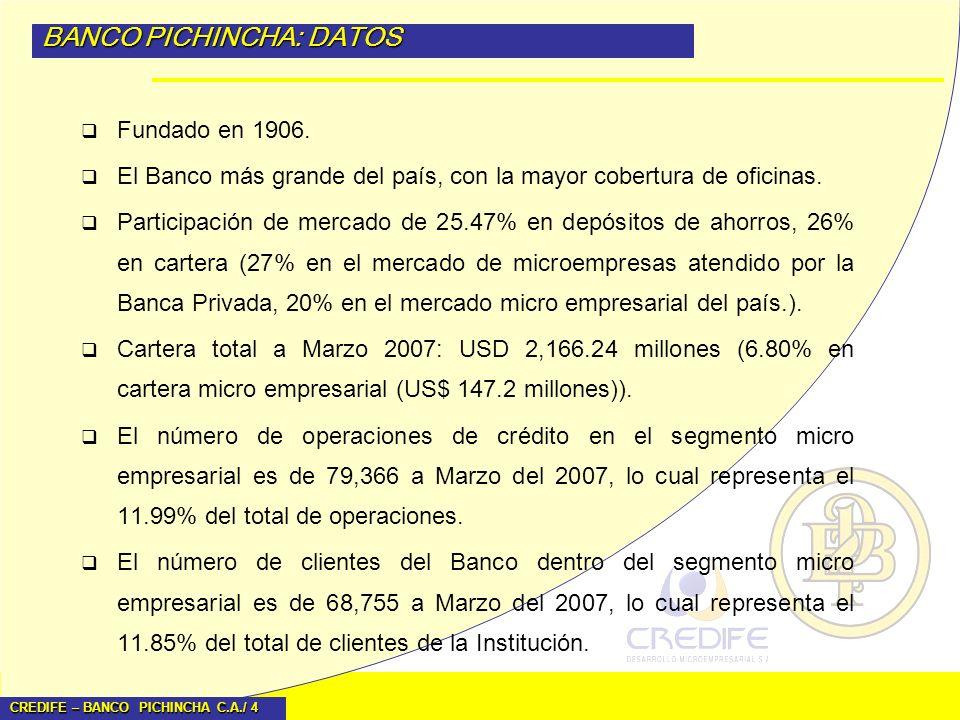 CREDIFE – BANCO PICHINCHA C.A./ 25 DOWNSCALING BANCO PICHINCHA ESTRUCTURA DE CARTERA Y PERFIL DE CLIENTE La cartera clasificada por actividad económica se concentra en el sector comercio con el 65%.