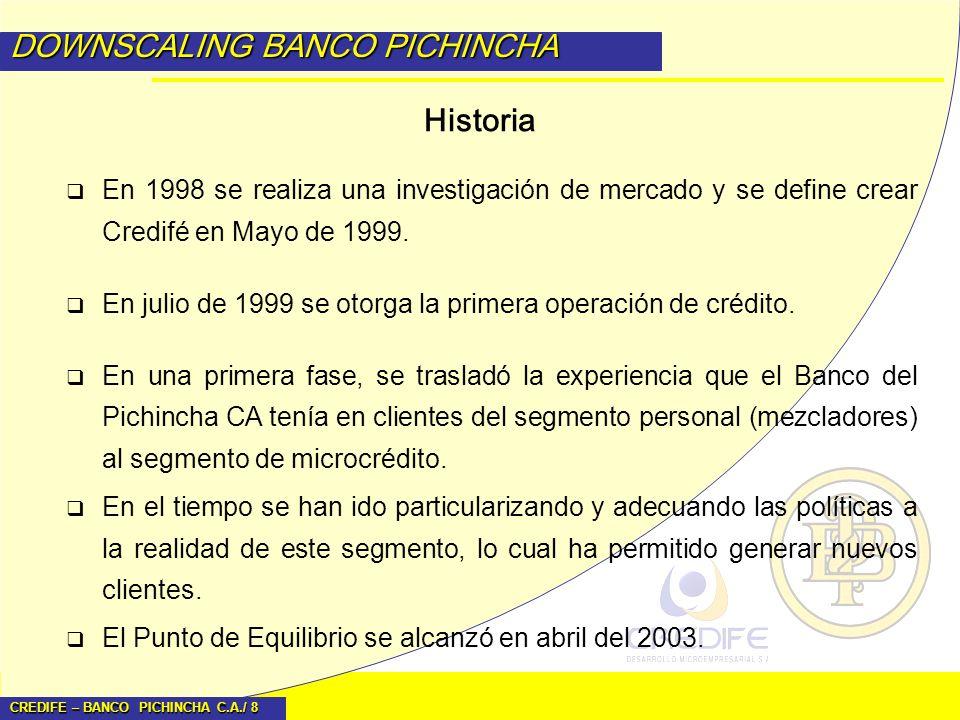 CREDIFE – BANCO PICHINCHA C.A./ 8 DOWNSCALING BANCO PICHINCHA Historia En 1998 se realiza una investigación de mercado y se define crear Credifé en Ma