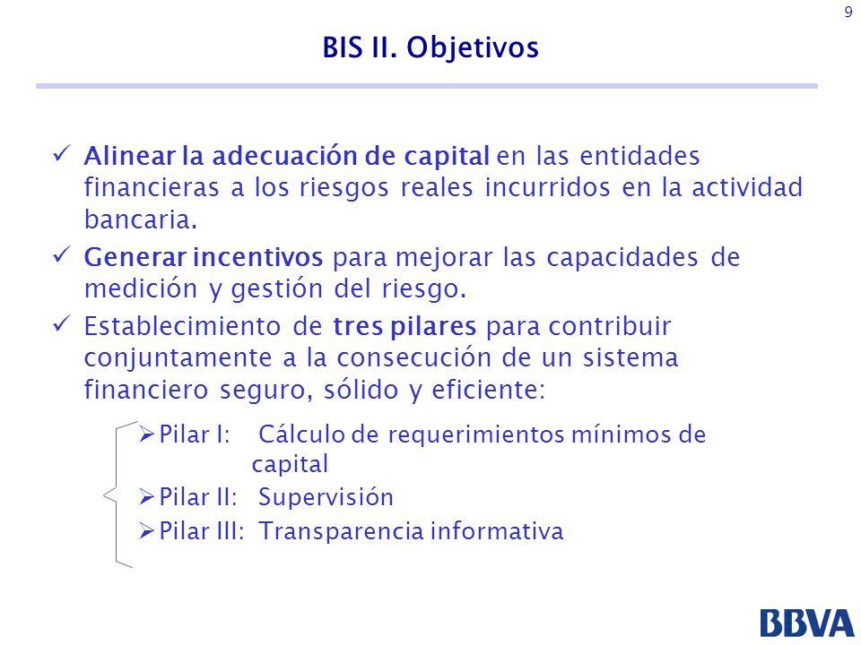 30 SIR : INTEGRACIÓN DE RIESGO DE CRÉDITO Y RESULTADOS (I) A partir de los factores de Riesgo y las exposiciones...