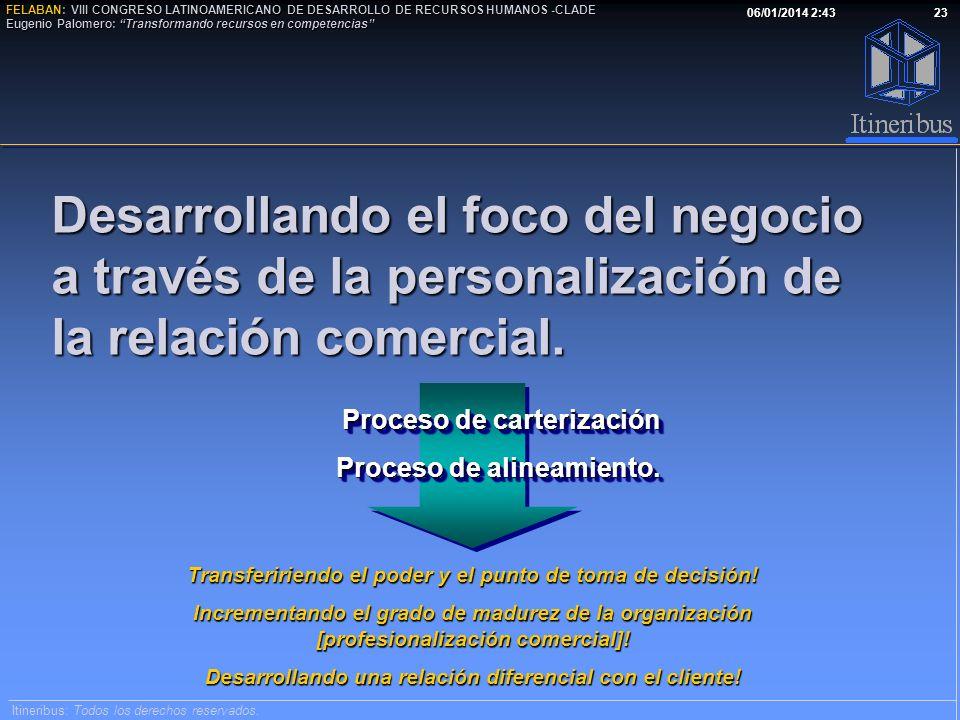 06/01/2014 2:4306/01/2014 2:43 Itineribus: Todos los derechos reservados.