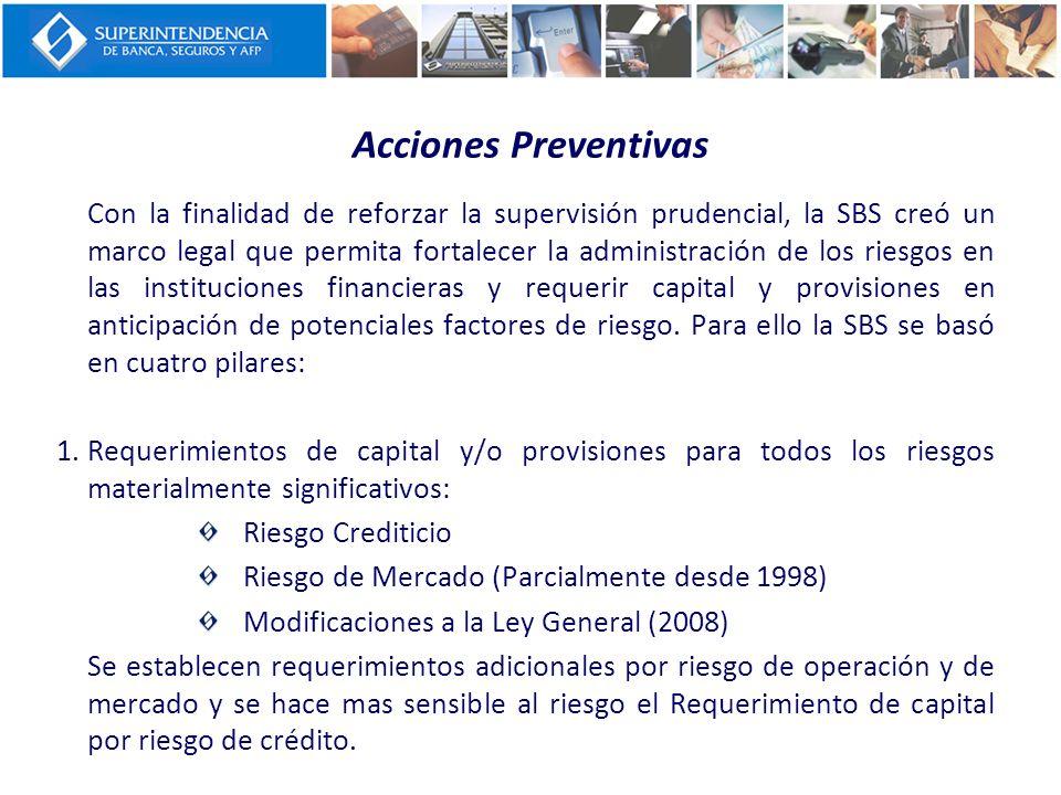 Con la finalidad de reforzar la supervisión prudencial, la SBS creó un marco legal que permita fortalecer la administración de los riesgos en las inst