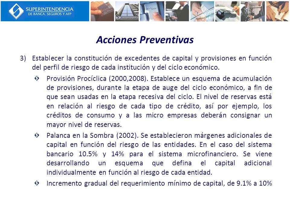 Acciones Preventivas 3)Establecer la constitución de excedentes de capital y provisiones en función del perfil de riesgo de cada institución y del cic
