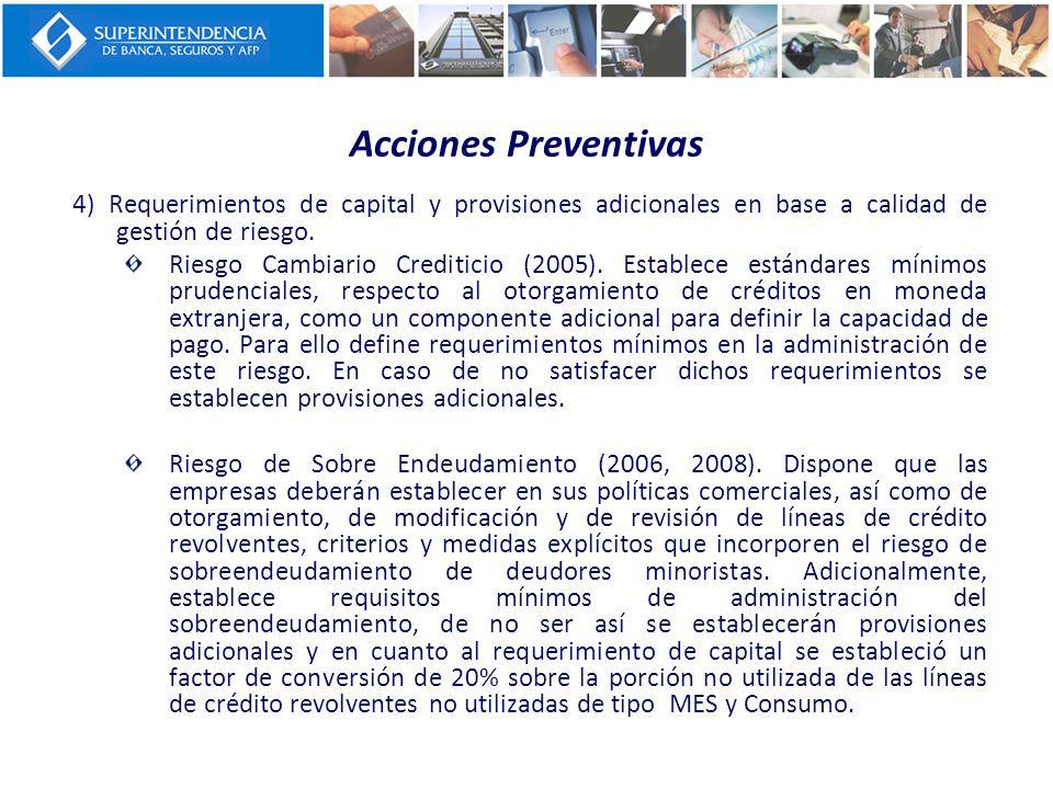 Acciones Preventivas 4) Requerimientos de capital y provisiones adicionales en base a calidad de gestión de riesgo. Riesgo Cambiario Crediticio (2005)